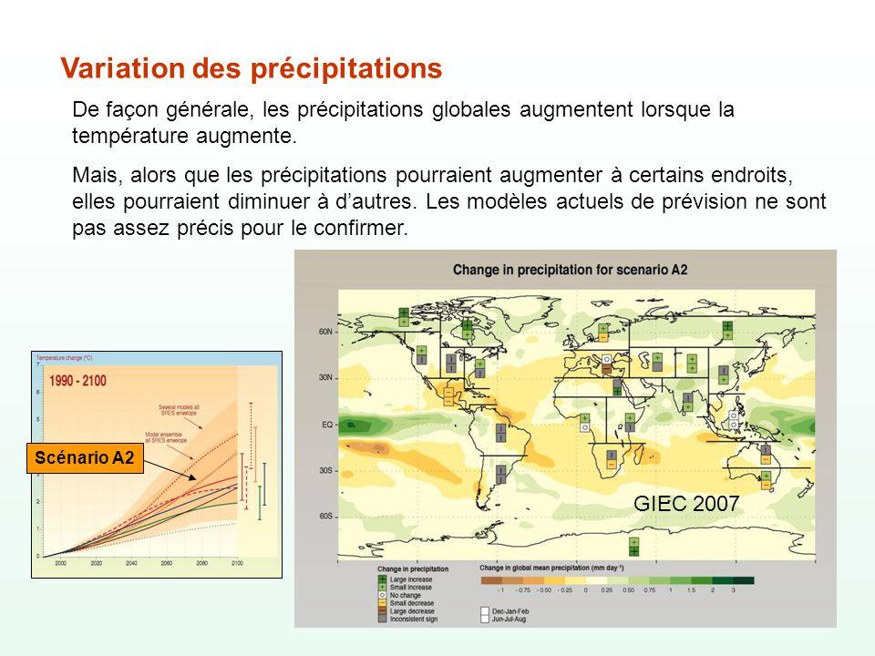 Variation des précipitations