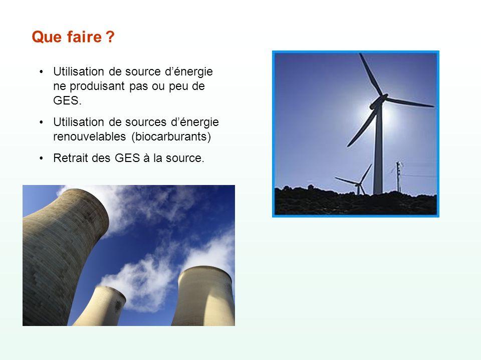 Que faire Utilisation de source d'énergie ne produisant pas ou peu de GES. Utilisation de sources d'énergie renouvelables (biocarburants)