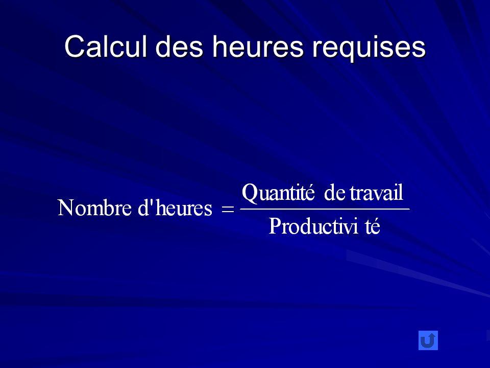 Calcul des heures requises