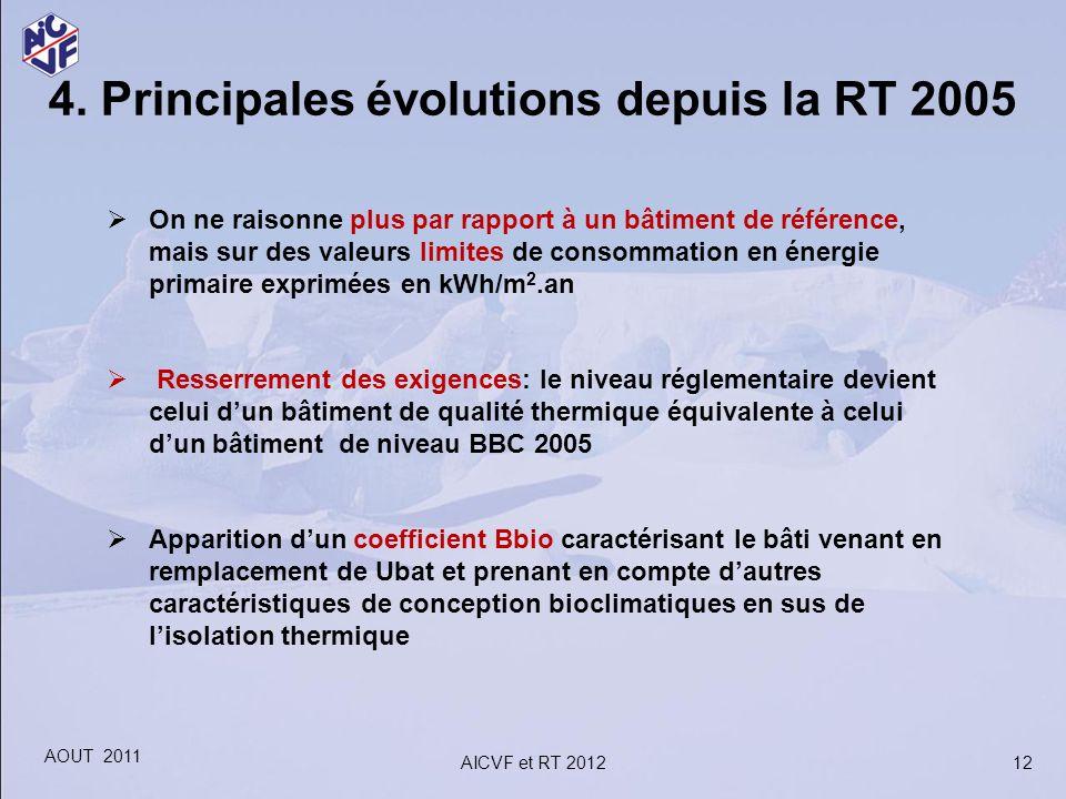 4. Principales évolutions depuis la RT 2005