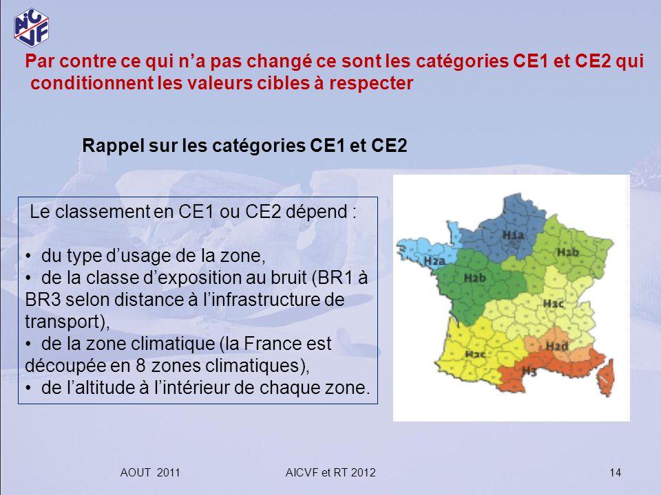 Rappel sur les catégories CE1 et CE2