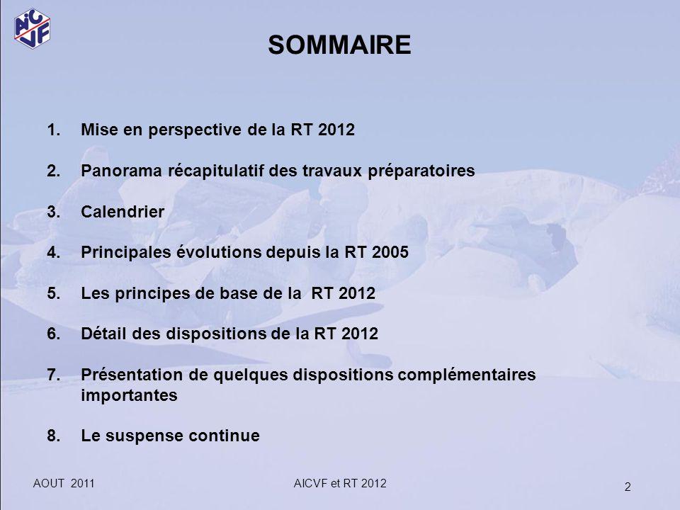 SOMMAIRE Mise en perspective de la RT 2012