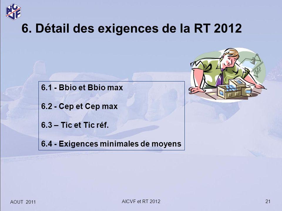 6. Détail des exigences de la RT 2012
