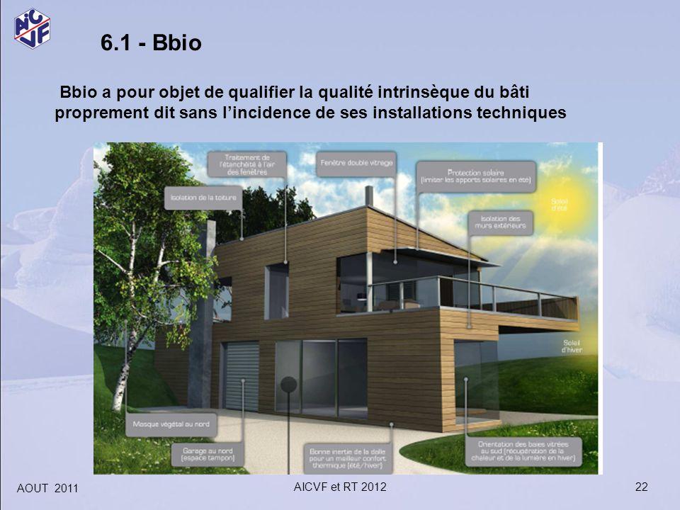 6.1 - Bbio Bbio a pour objet de qualifier la qualité intrinsèque du bâti proprement dit sans l'incidence de ses installations techniques.