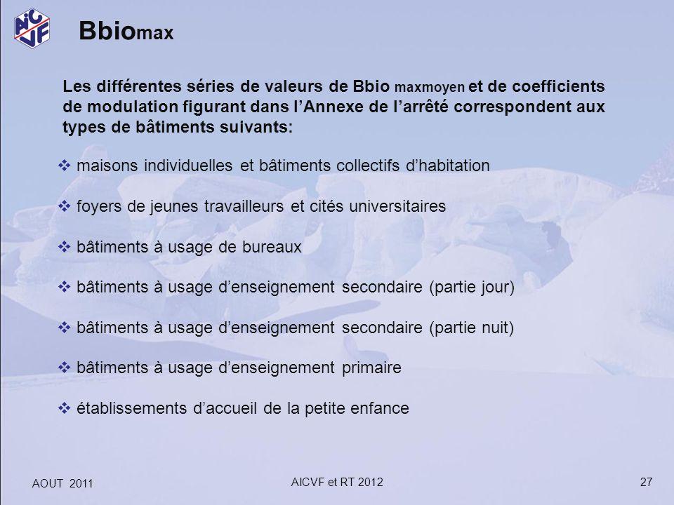 Bbiomax