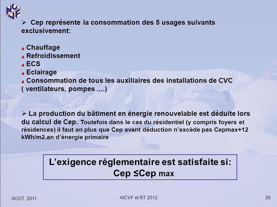 L'exigence réglementaire est satisfaite si:
