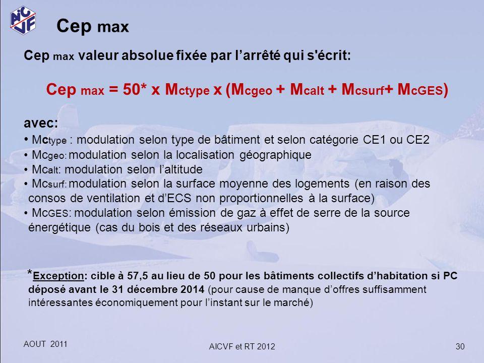 Cep max Cep max = 50* x Mctype x (Mcgeo + Mcalt + Mcsurf+ McGES)