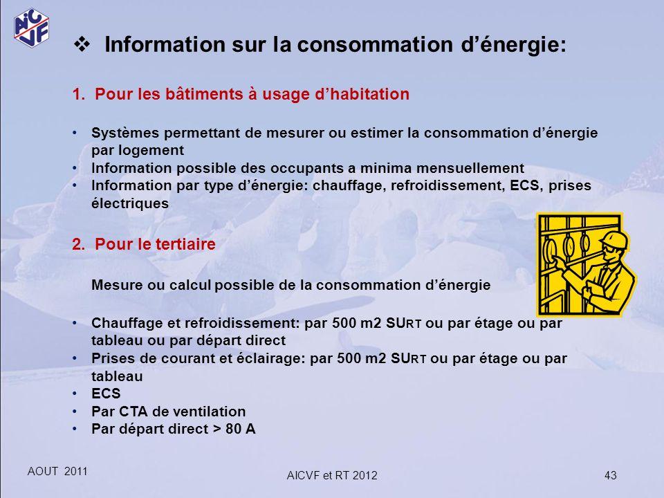 Information sur la consommation d'énergie: