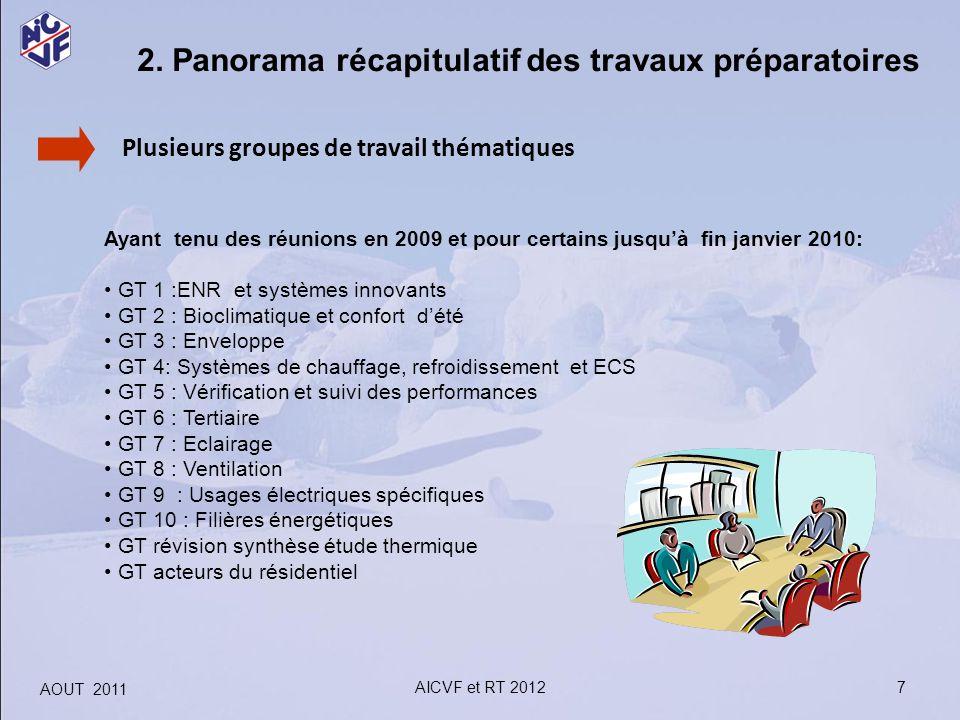 2. Panorama récapitulatif des travaux préparatoires
