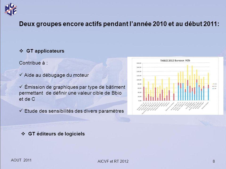 Deux groupes encore actifs pendant l'année 2010 et au début 2011: