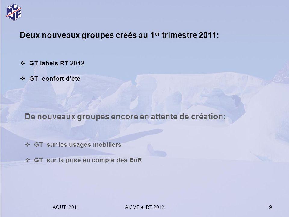 Deux nouveaux groupes créés au 1er trimestre 2011: