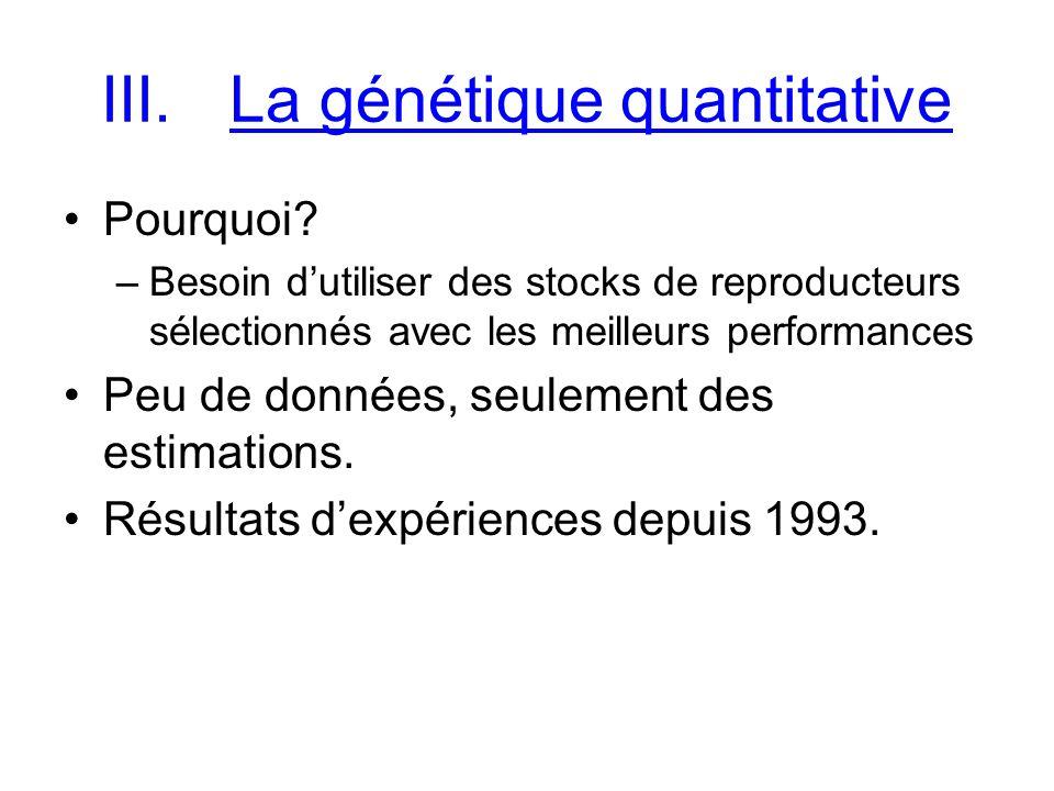 La génétique quantitative