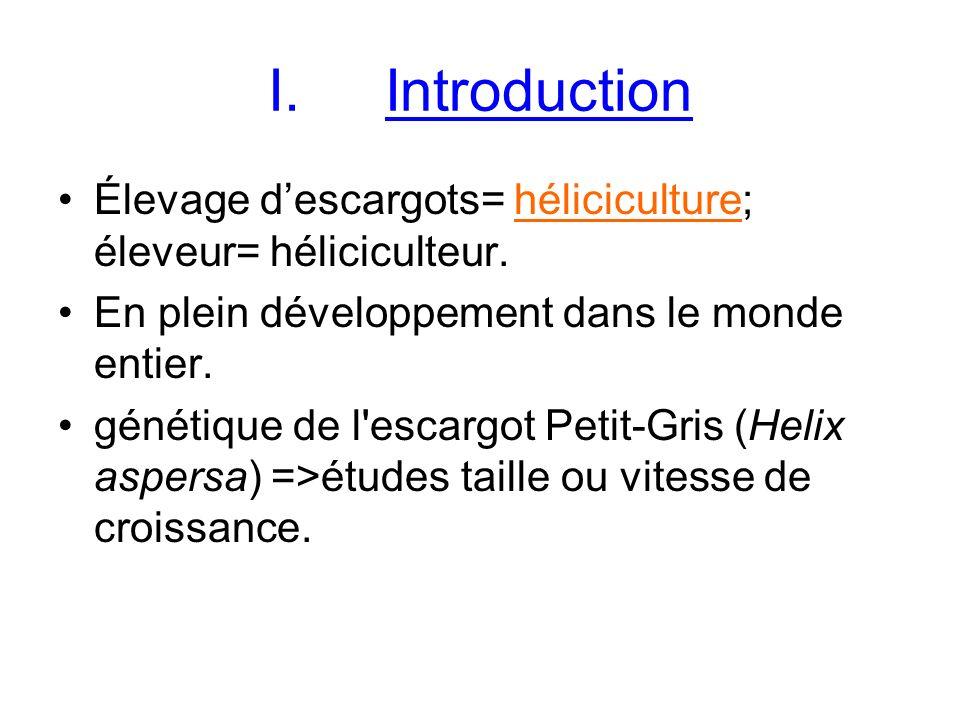 IntroductionÉlevage d'escargots= héliciculture; éleveur= héliciculteur. En plein développement dans le monde entier.
