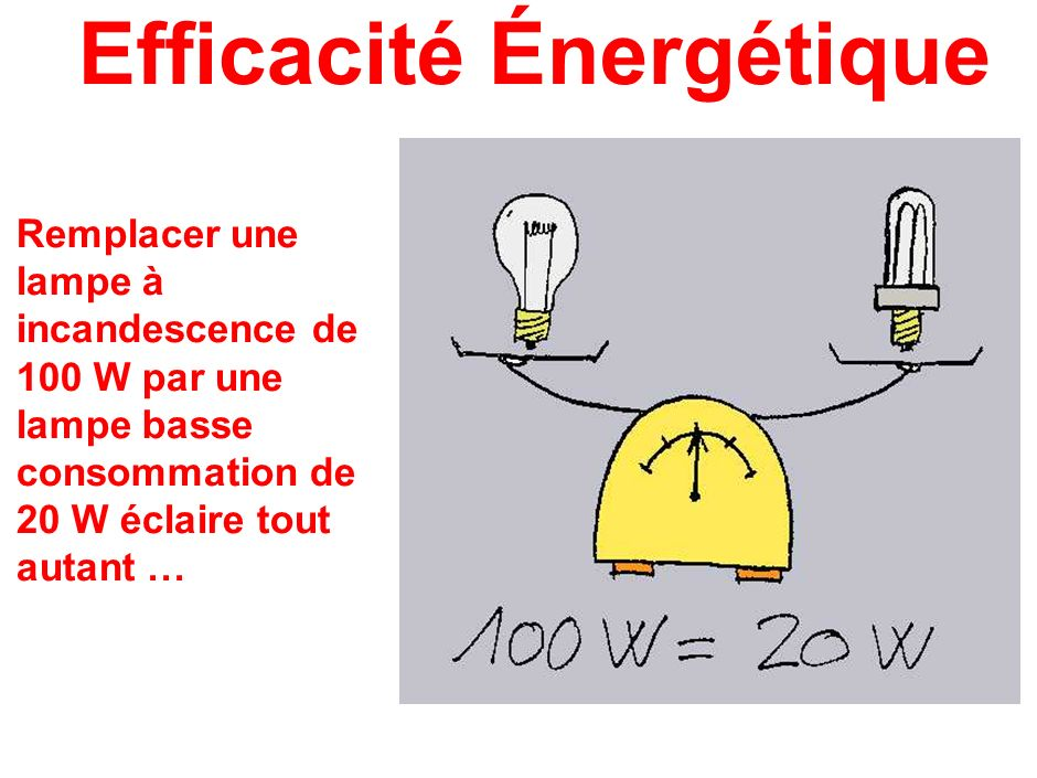 R&D Une normalilasation indispensable