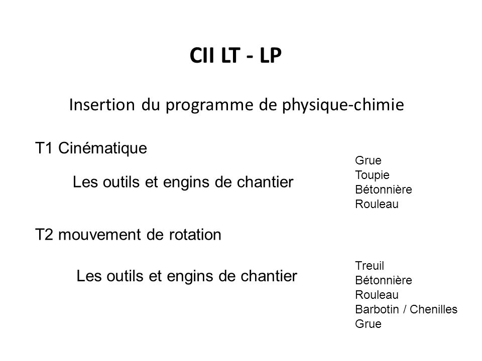 CII LT - LP Insertion du programme de physique-chimie T1 Cinématique