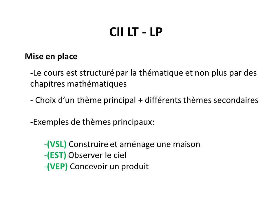 CII LT - LP Mise en place. -Le cours est structuré par la thématique et non plus par des chapitres mathématiques.