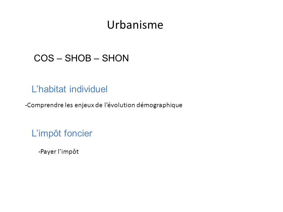 Urbanisme COS – SHOB – SHON L'habitat individuel L'impôt foncier