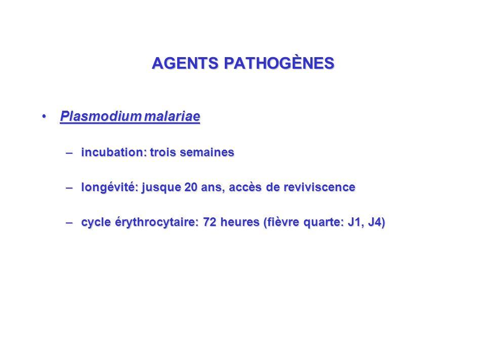AGENTS PATHOGÈNES Plasmodium malariae incubation: trois semaines