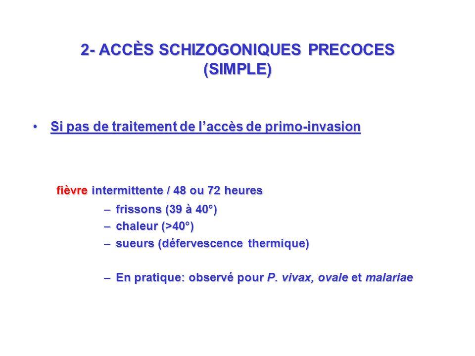 2- ACCÈS SCHIZOGONIQUES PRECOCES (SIMPLE)