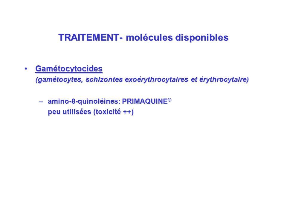 TRAITEMENT- molécules disponibles