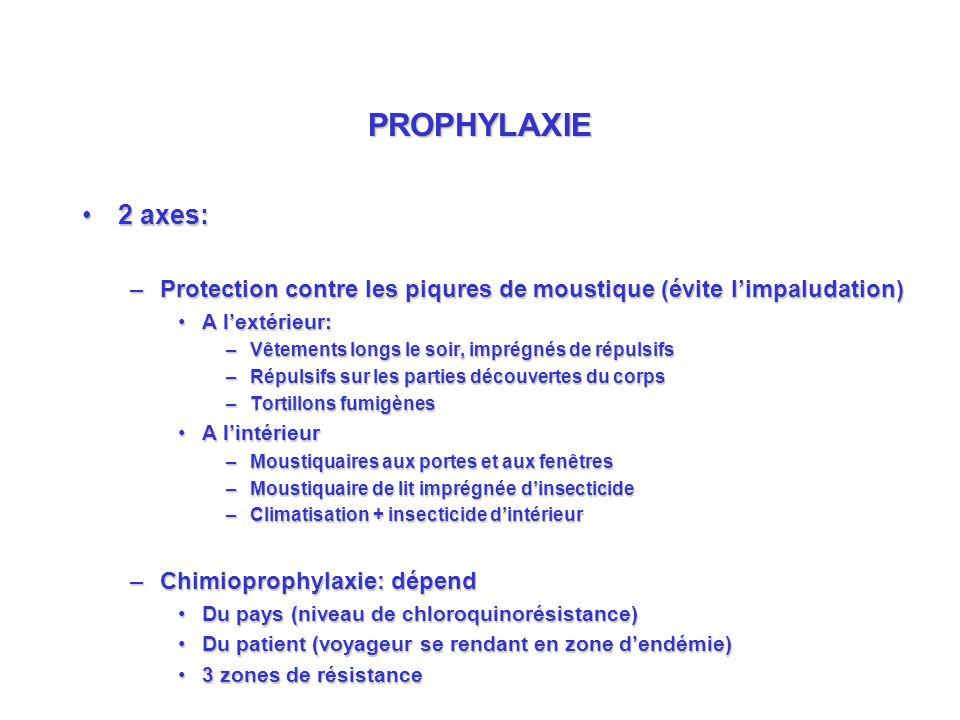 PROPHYLAXIE 2 axes: Protection contre les piqures de moustique (évite l'impaludation) A l'extérieur: