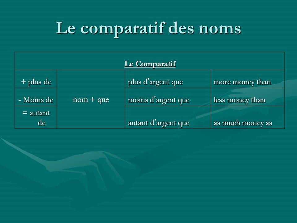 Le comparatif des noms Le Comparatif + plus de nom + que
