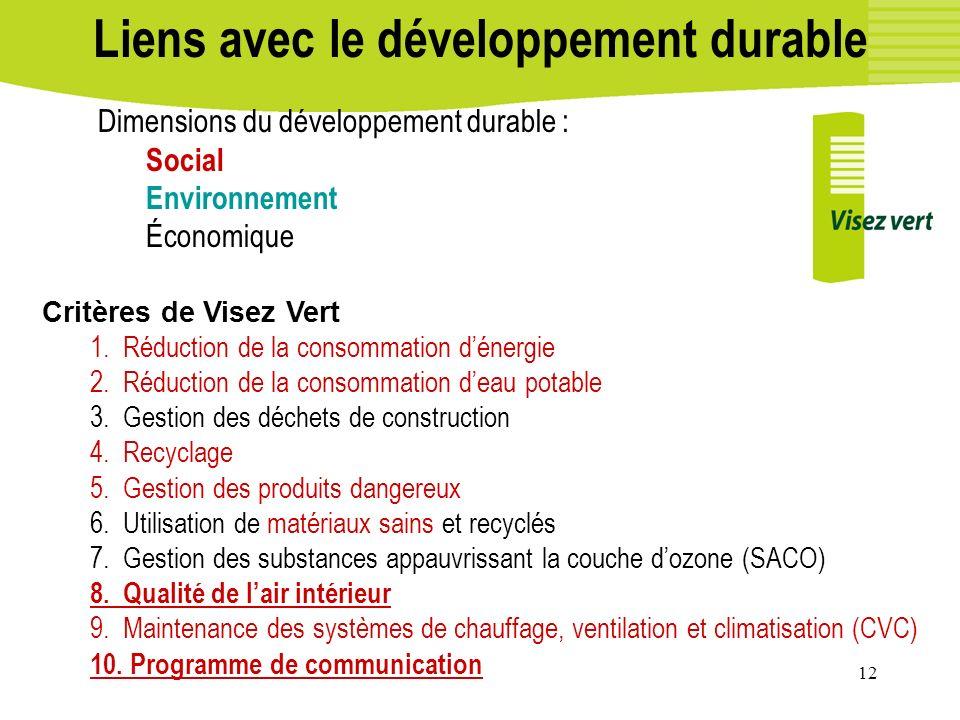 Liens avec le développement durable