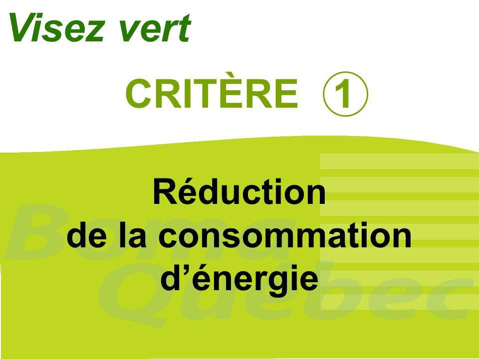 Visez vert CRITÈRE 1 Réduction de la consommation d'énergie
