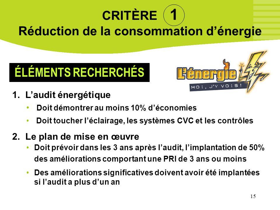 CRITÈRE 1 Réduction de la consommation d'énergie