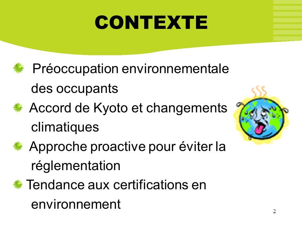 CONTEXTE Préoccupation environnementale des occupants