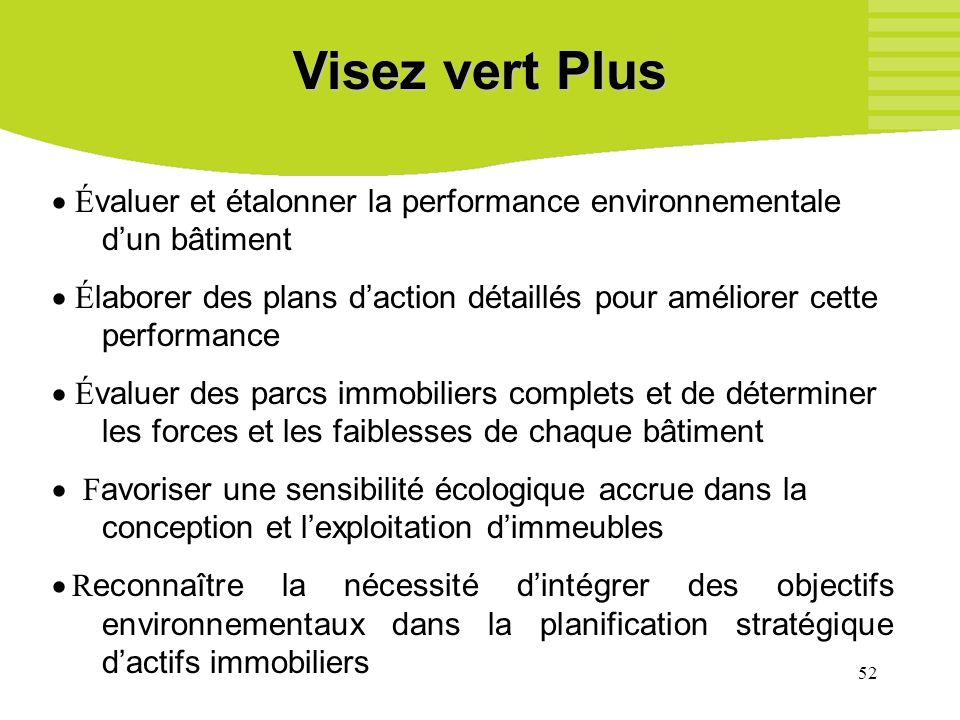 Visez vert Plus · Évaluer et étalonner la performance environnementale d'un bâtiment.