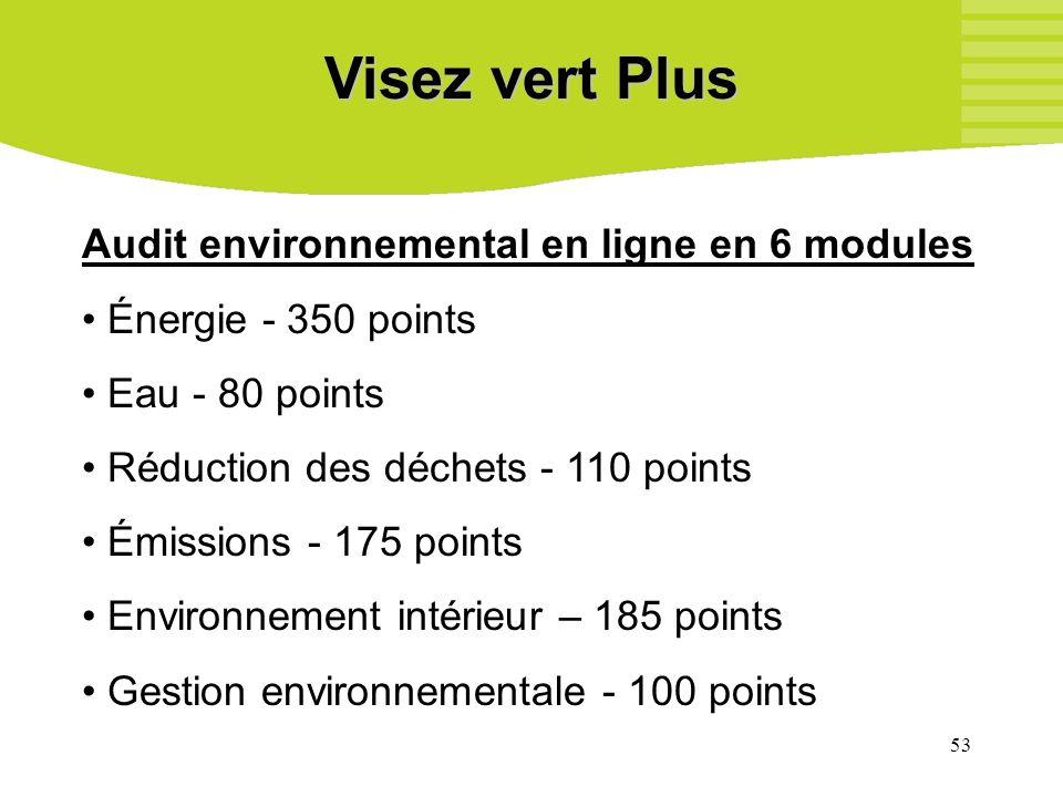 Visez vert Plus Audit environnemental en ligne en 6 modules