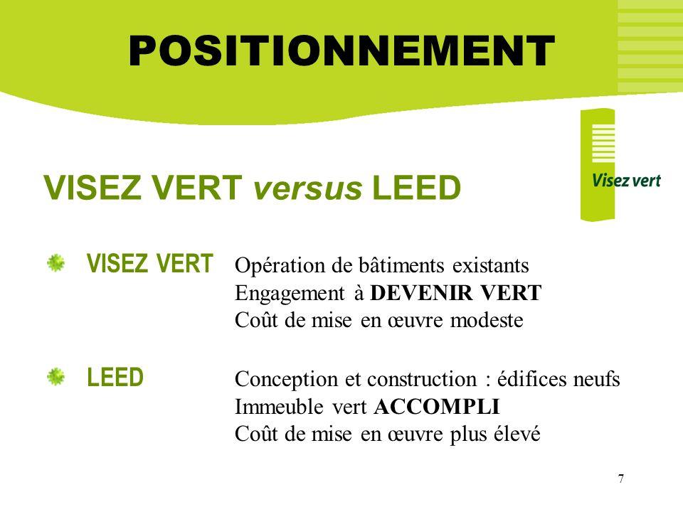 POSITIONNEMENT VISEZ VERT versus LEED
