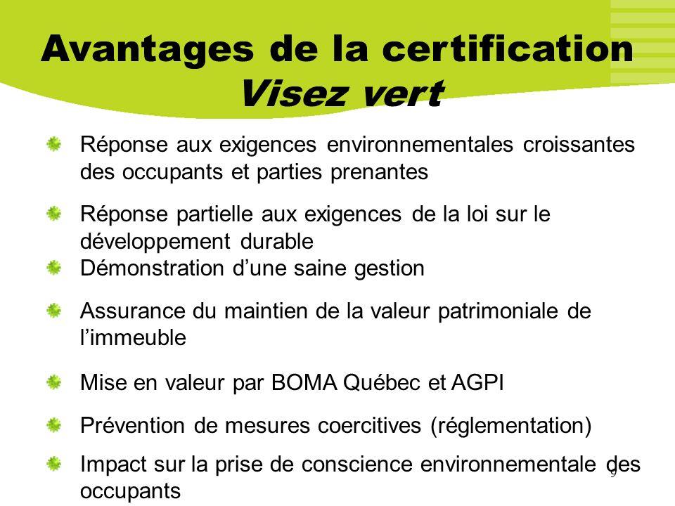 Avantages de la certification Visez vert