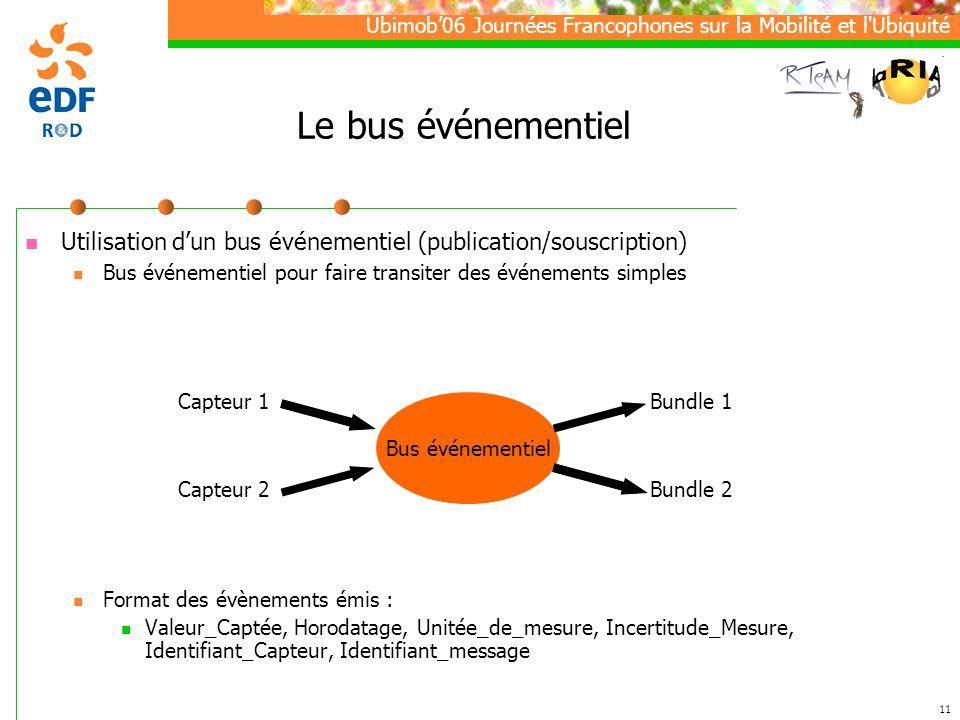 Le bus événementiel Utilisation d'un bus événementiel (publication/souscription) Bus événementiel pour faire transiter des événements simples.