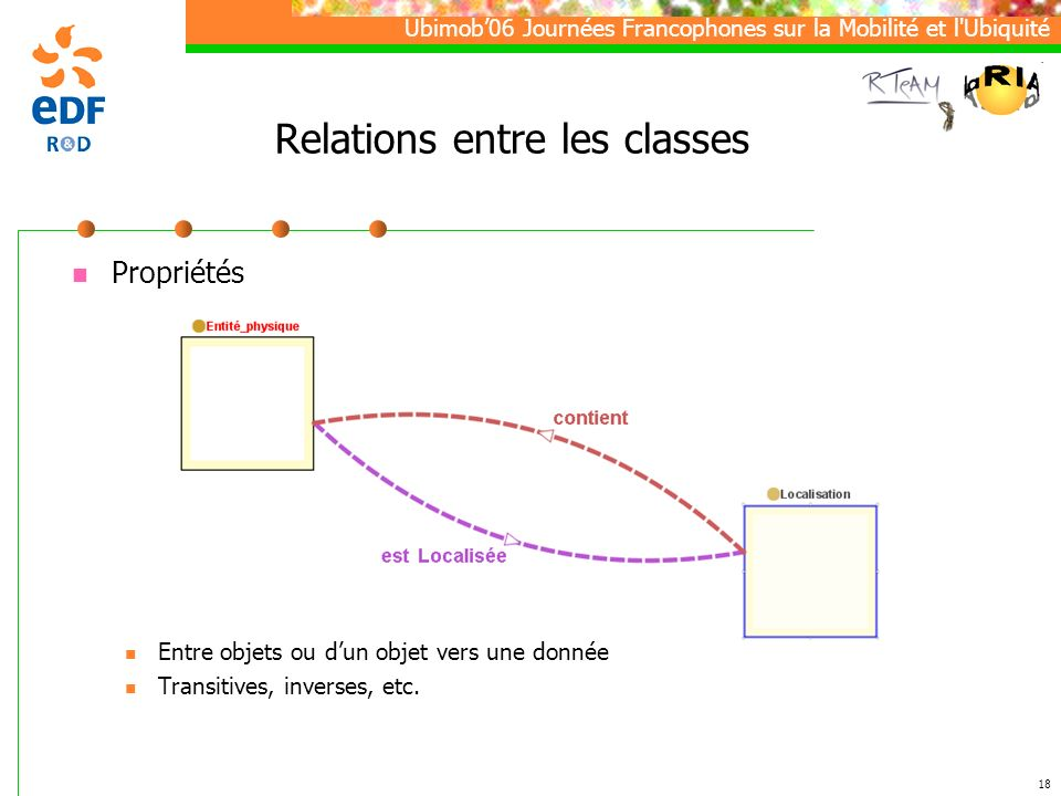 Relations entre les classes