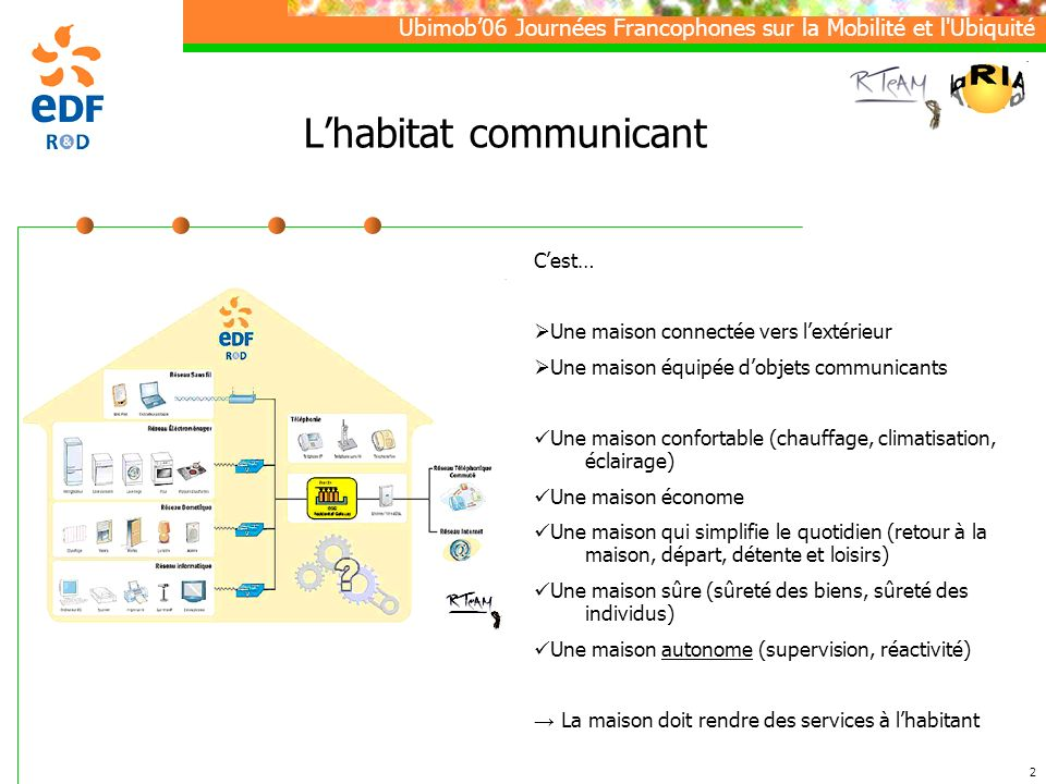 L'habitat communicant