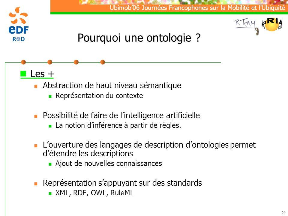 Pourquoi une ontologie