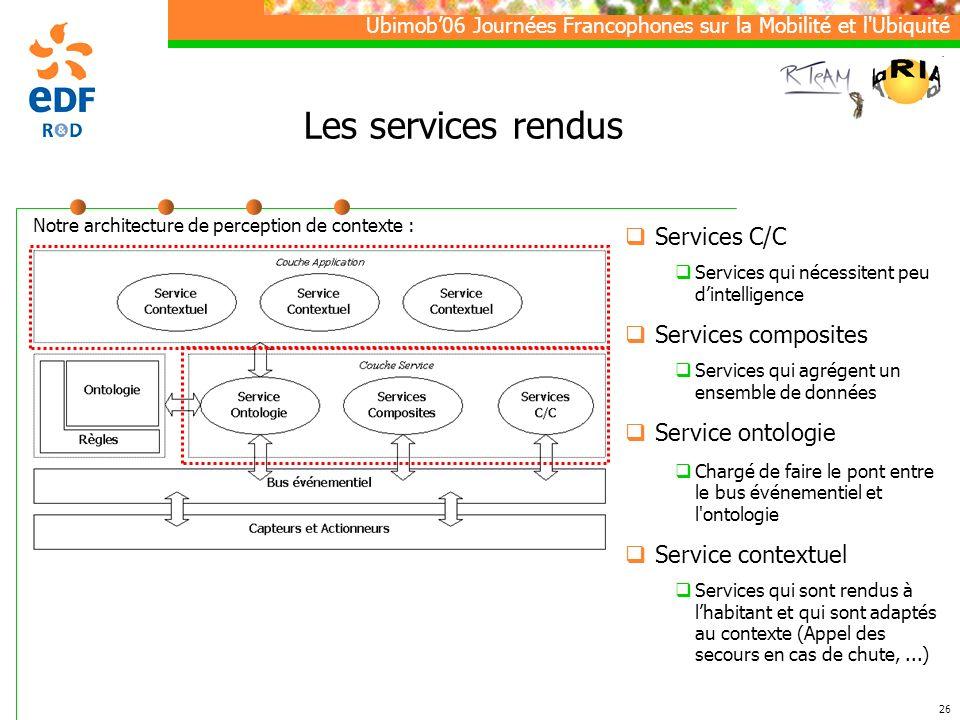 Les services rendus Services C/C Services composites Service ontologie