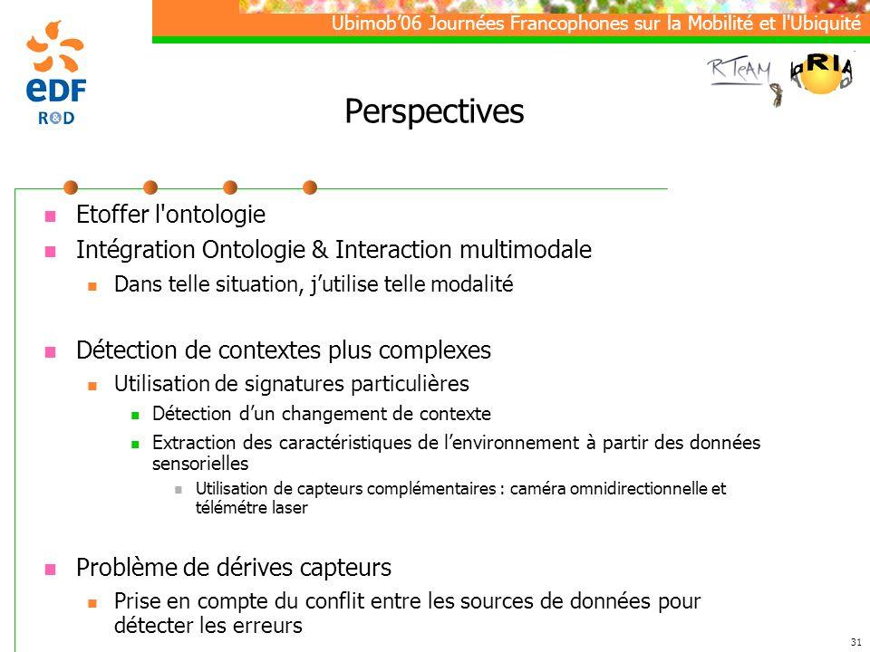 Perspectives Etoffer l ontologie