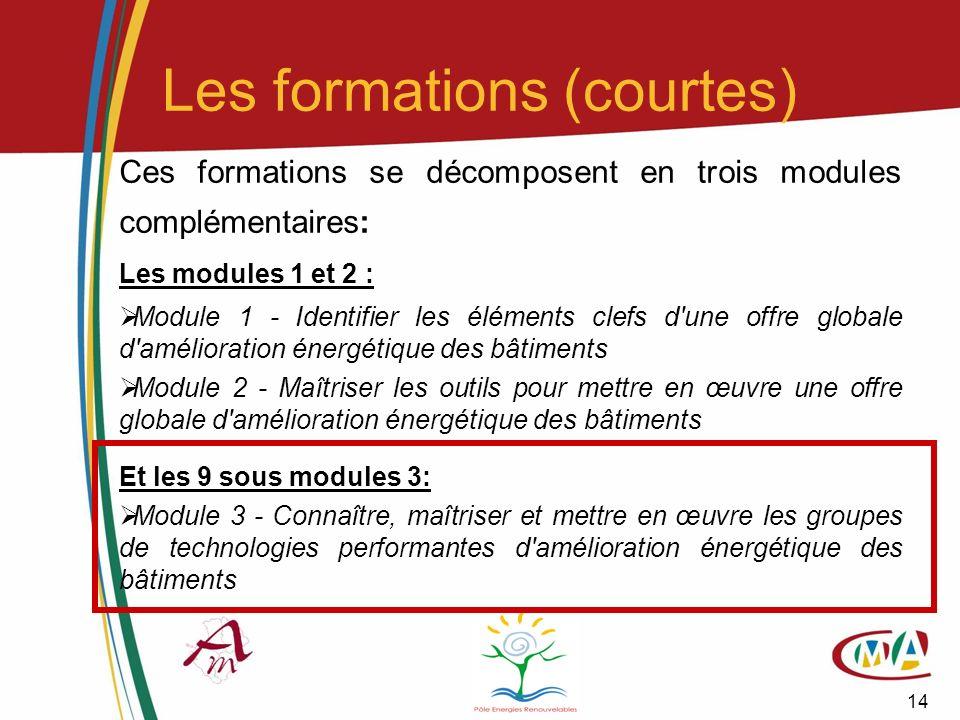 Les formations (courtes)