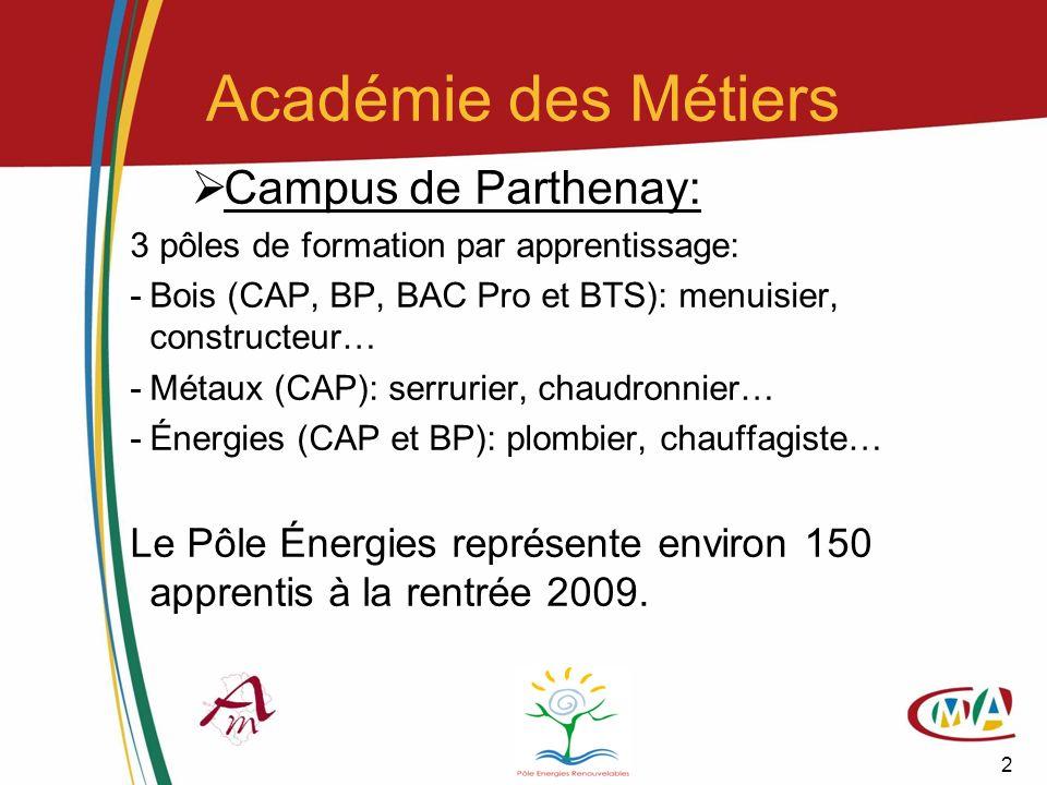 Académie des Métiers Campus de Parthenay: