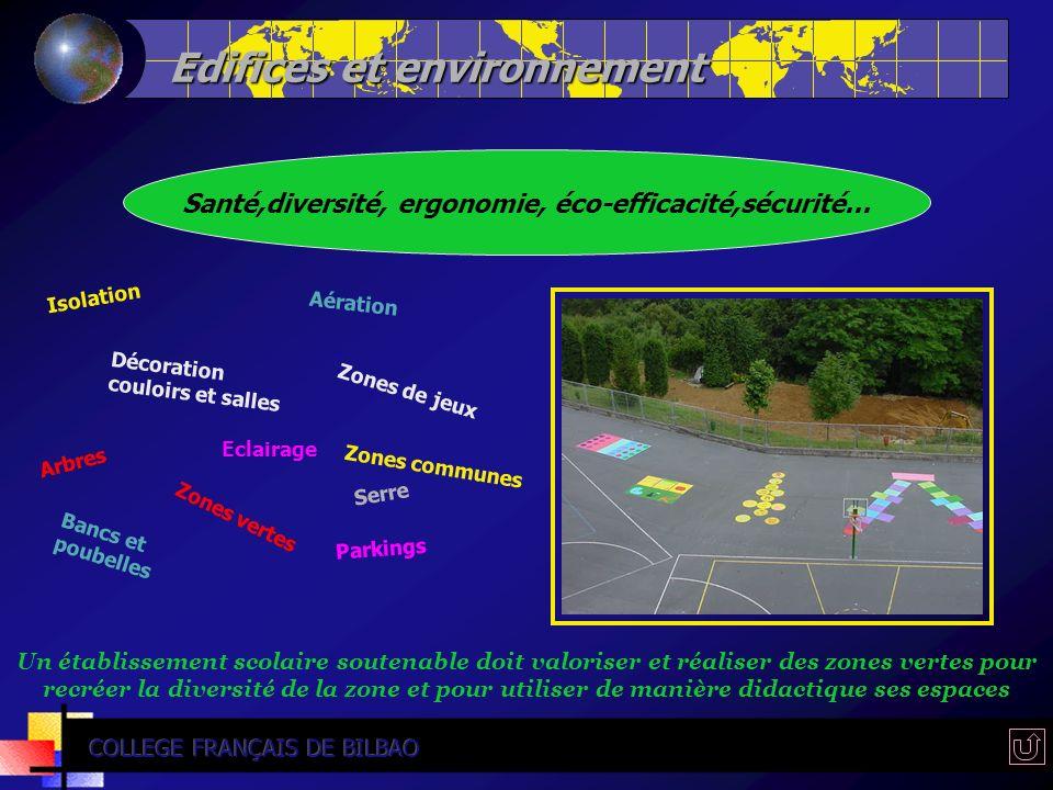 Edifices et environnement