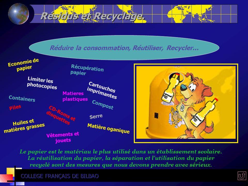 Résidus et Recyclage. Réduire la consommation, Réutiliser, Recycler...