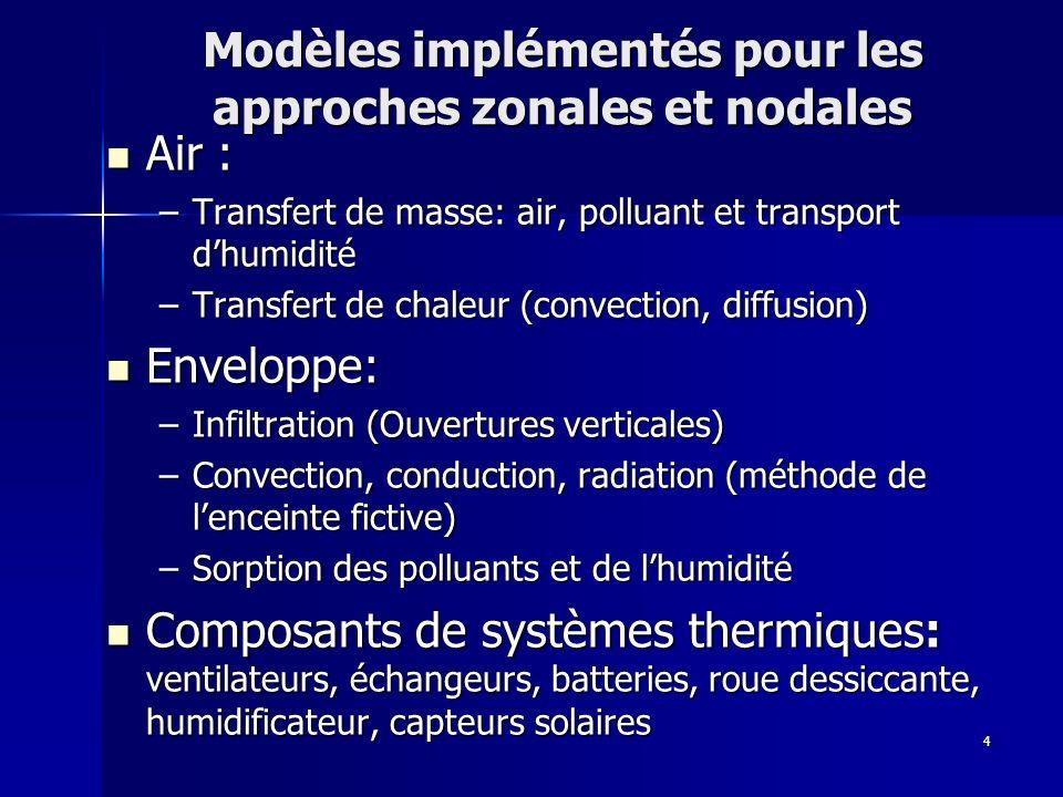 Modèles implémentés pour les approches zonales et nodales