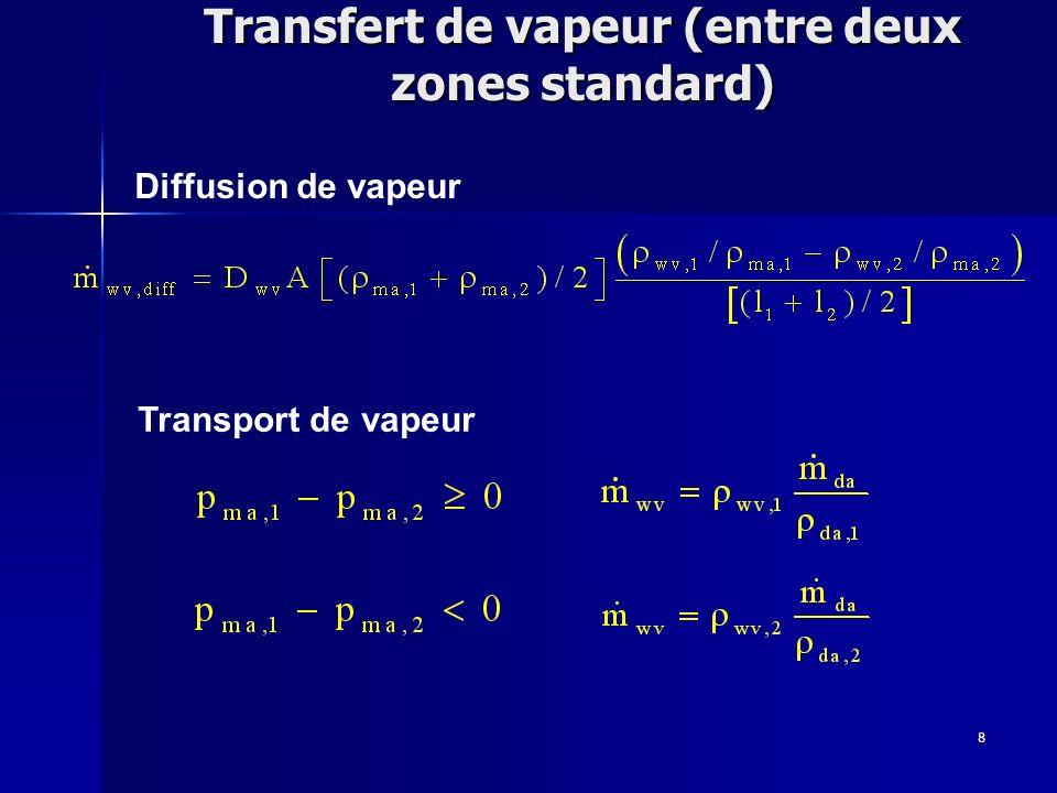 Transfert de vapeur (entre deux zones standard)