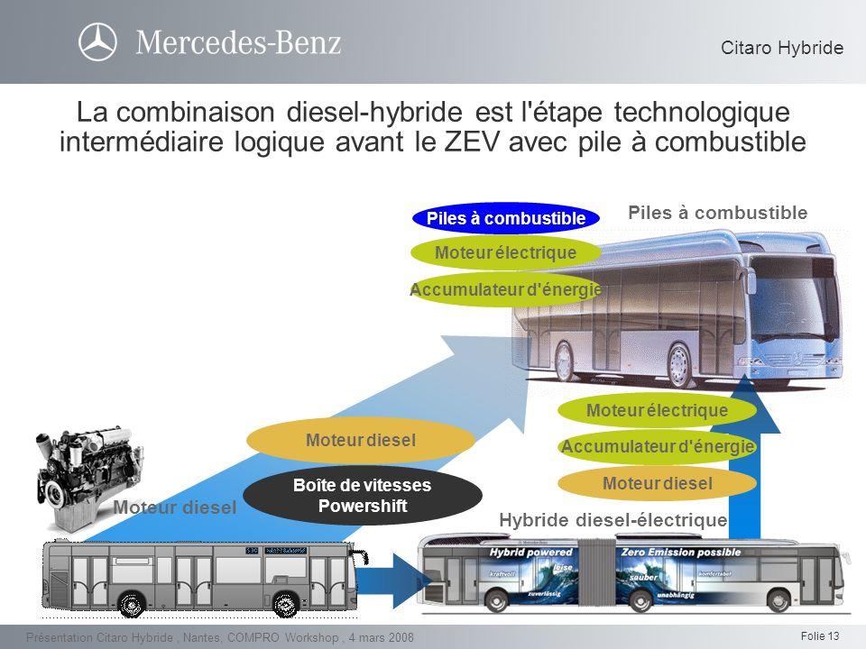 Citaro Hybride La combinaison diesel-hybride est l étape technologique intermédiaire logique avant le ZEV avec pile à combustible.