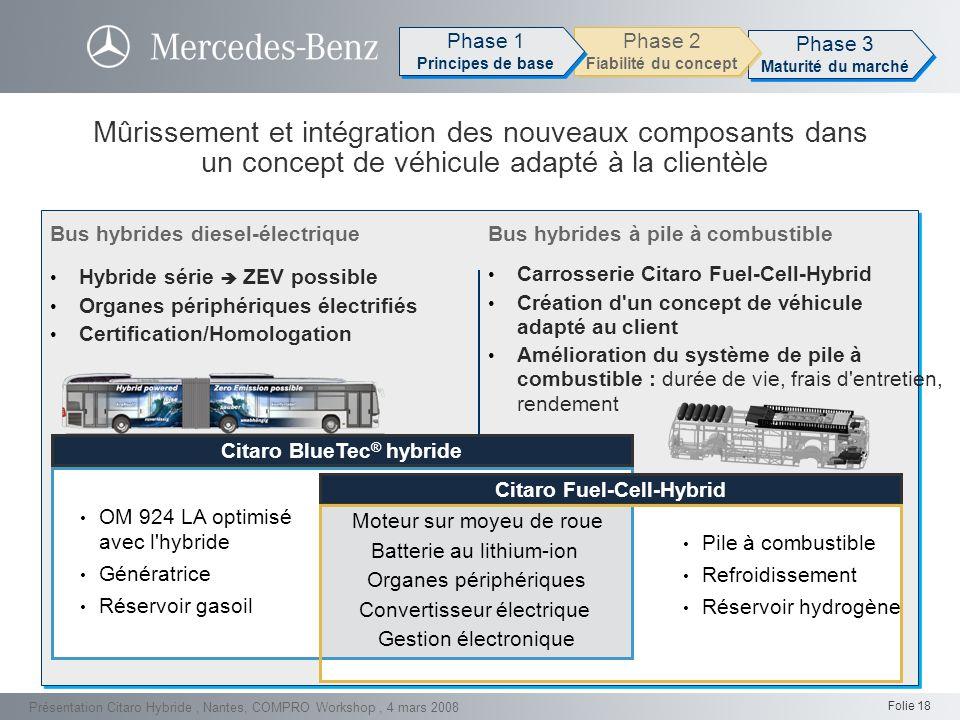 Citaro BlueTec® hybride Citaro Fuel-Cell-Hybrid