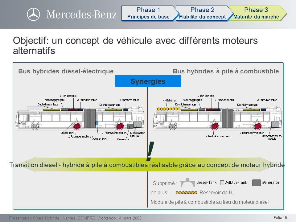 Objectif: un concept de véhicule avec différents moteurs alternatifs