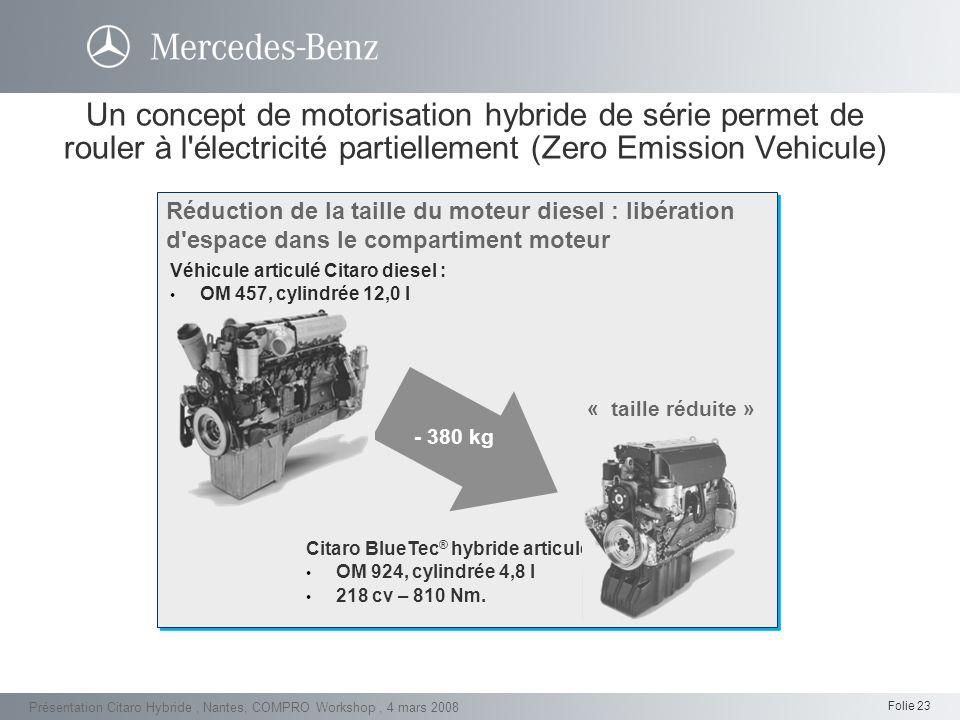 Un concept de motorisation hybride de série permet de rouler à l électricité partiellement (Zero Emission Vehicule)